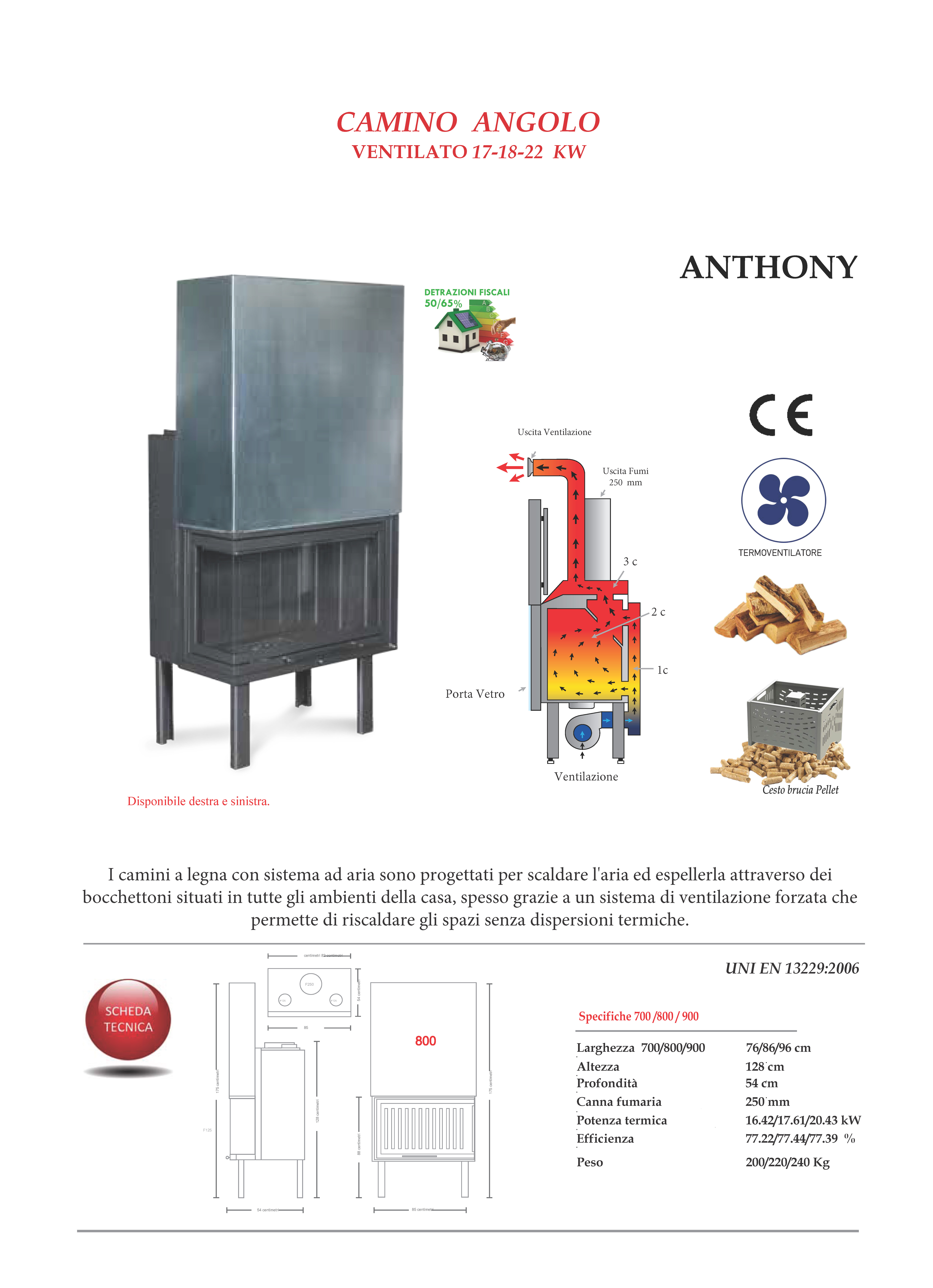 CAMINO VENTILATO ANTHONY